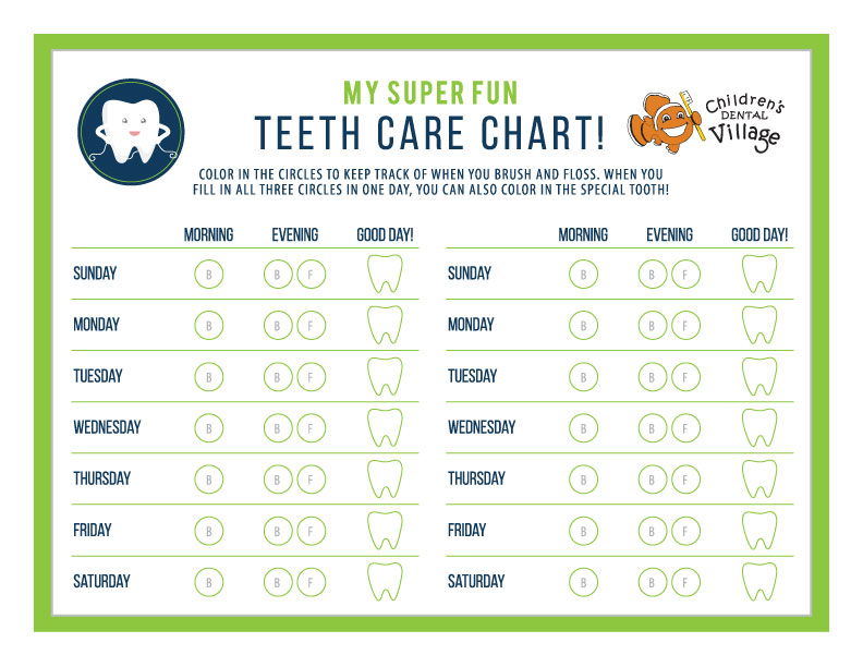 Children's-Dental-Village-Teeth-Care-Chart