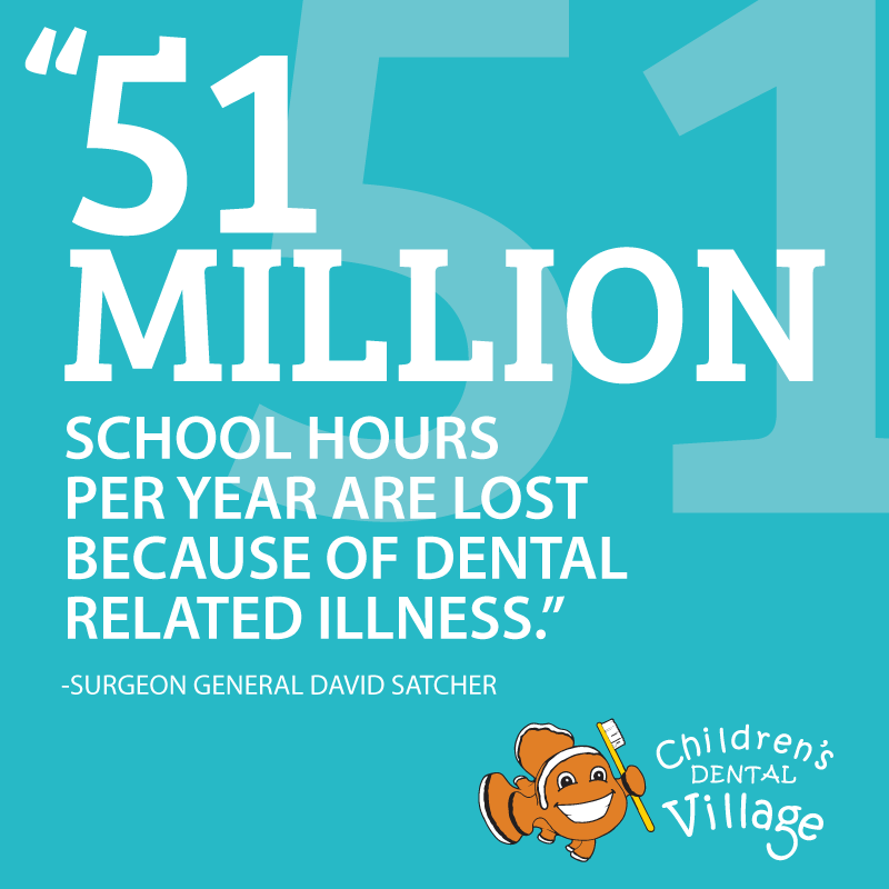 Children's Dental Village Back to School Tips
